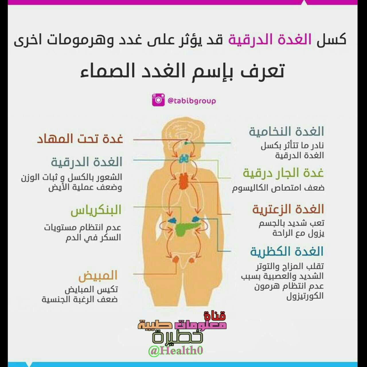كسل الغده Instagram Posts Cooking Tips Medicine