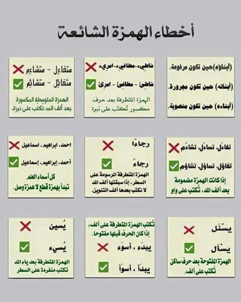 أخطاء الهمزة الشائعة Learn Arabic Alphabet Learn Arabic Language Learn Arabic Online
