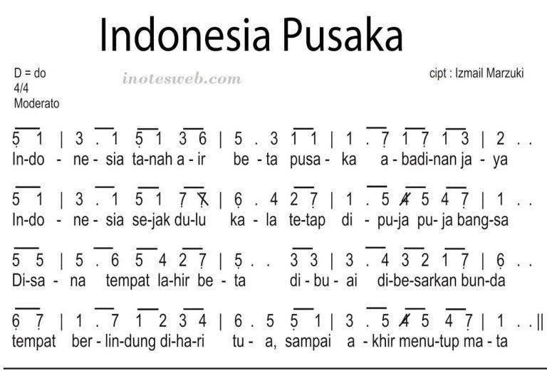 27+ Not angka indonesia raya pianika information
