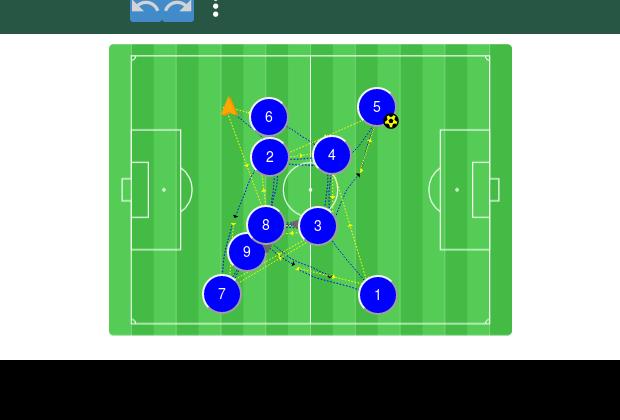 Tiki Taka Pass Follow Square Soccer Coaching Soccer Drills Soccer