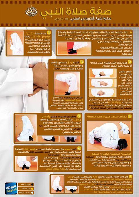 صفة صلاة النبي صلى الله عليه وسلم Islam Facts Islam Beliefs Prayers