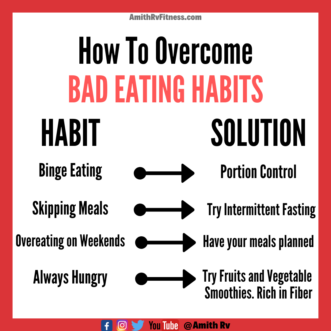 How to overcome habitual of bad eating? #amithrv #amithrvfitness #fitness #health