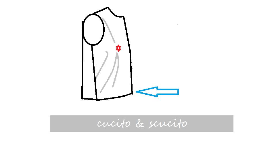 Ciao a tutti!!   Oggi parliamo della modifica pince seno anche in un particolare caso......quando non c'è!   Tante volte abbiamo cartamod...