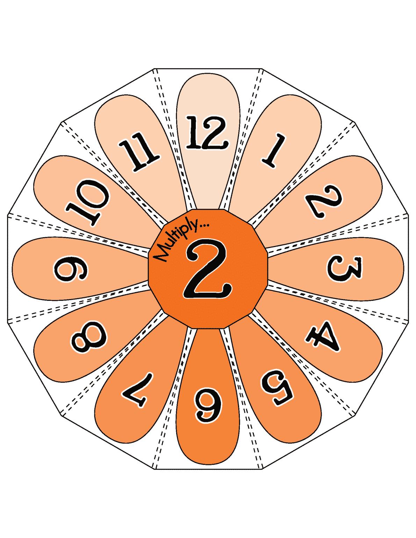Multiplication Wheels Goruntuler Ile