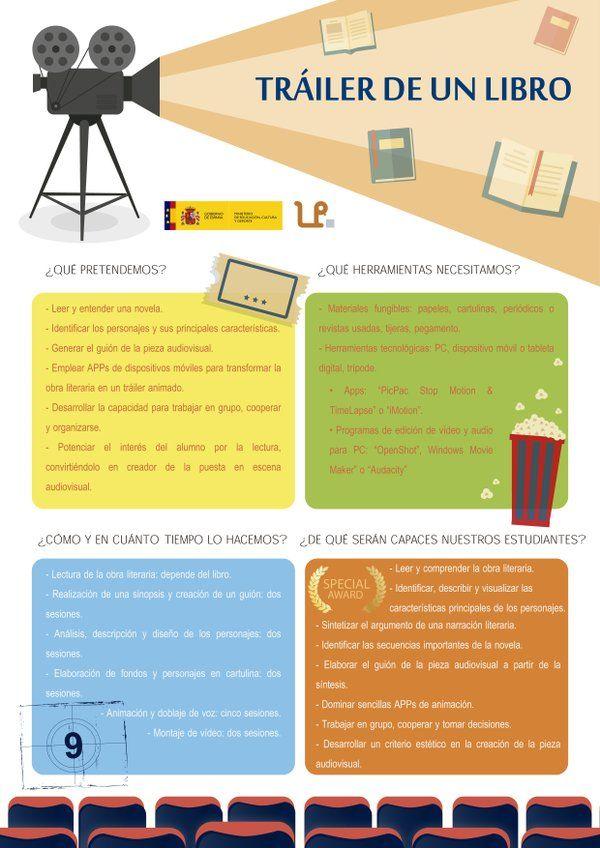 Imagen Insertada Reporte De Lectura Buenas Prácticas Proyectos De Matemáticas