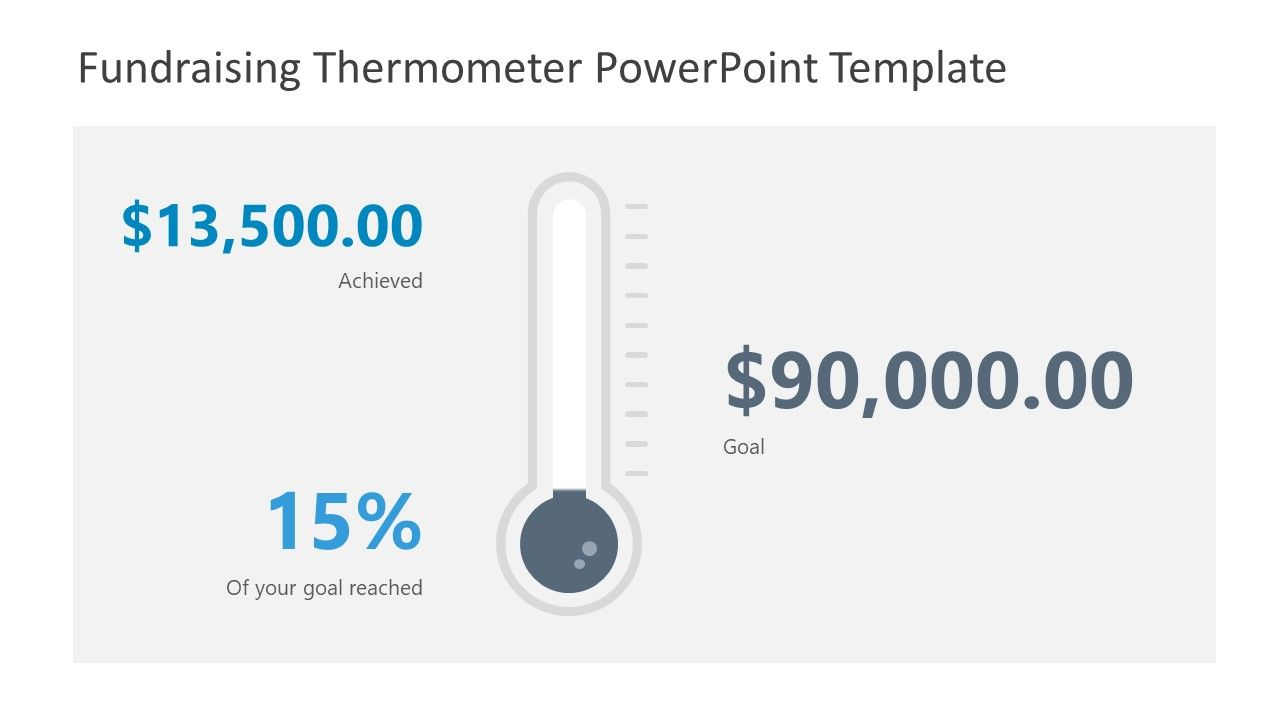Fundraising Thermometer Powerpoint Template Fundraising