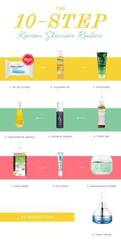 The 10 Step Korean Skincare Routine Korean 10 Step Skin Care Korean Skincare Routine Korean Skincare