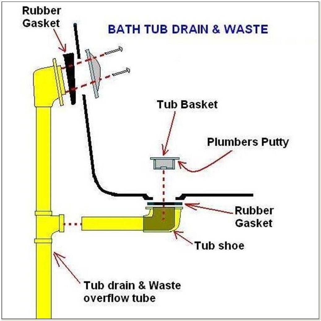 Bathtub Drain Leaking Under Tub Camping Ideas