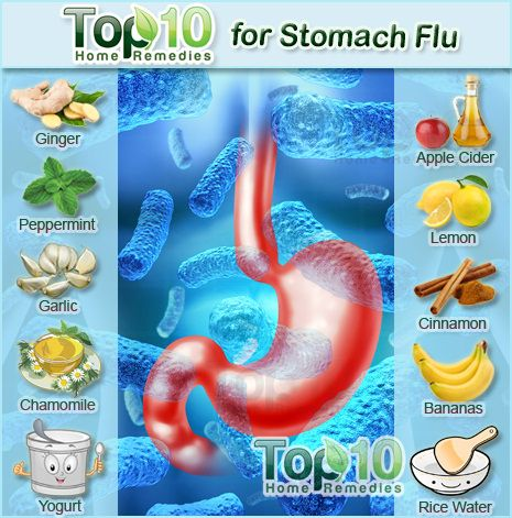 How To Get Rid Of Stomach Cramps From Flu