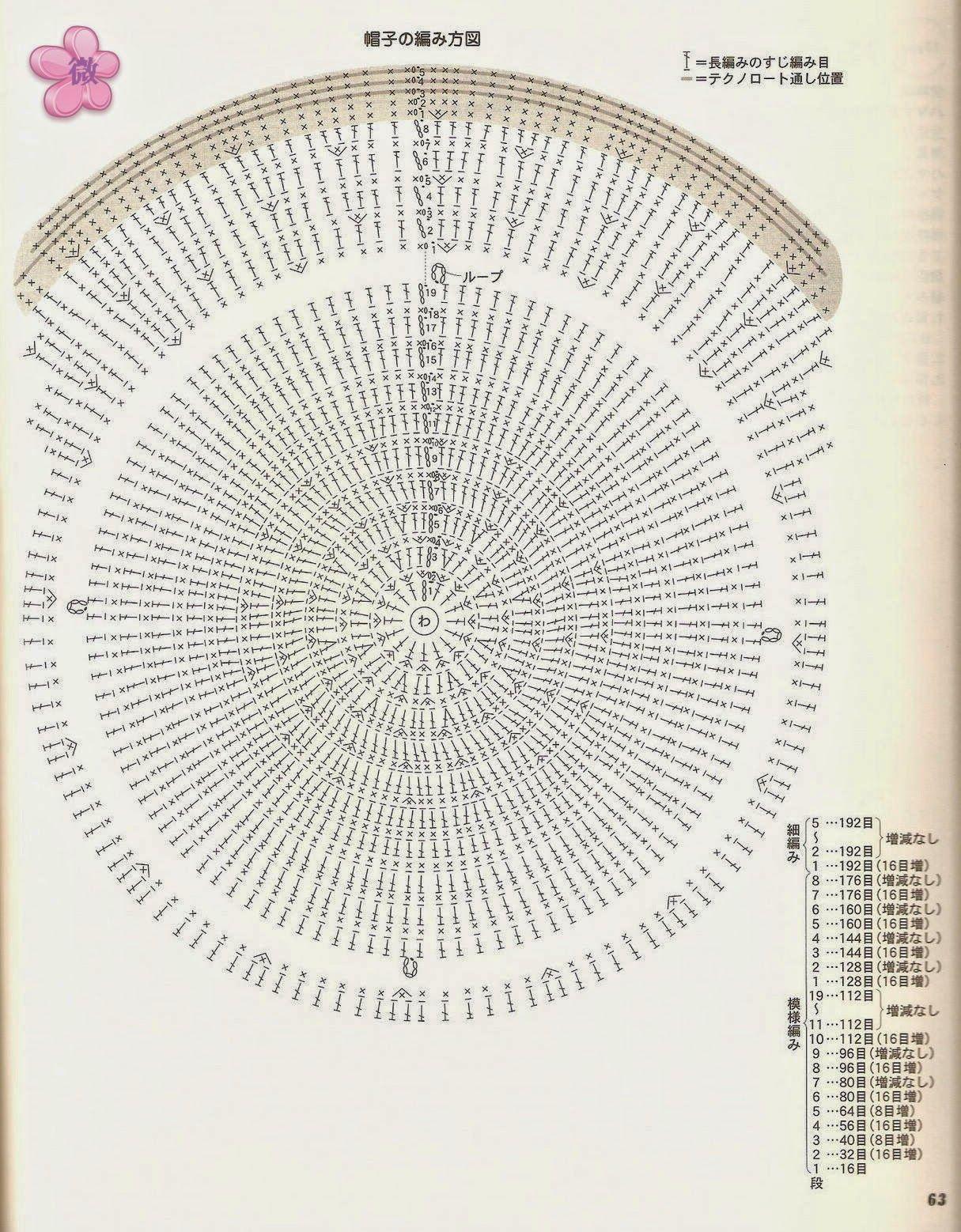 PATRONES GRATIS DE CROCHET: Patrón de un original gorro con cinta ...