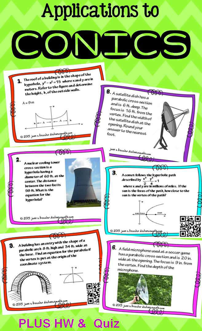 Conic Sections Real World Applications | ALGEBRA 2 HONORS