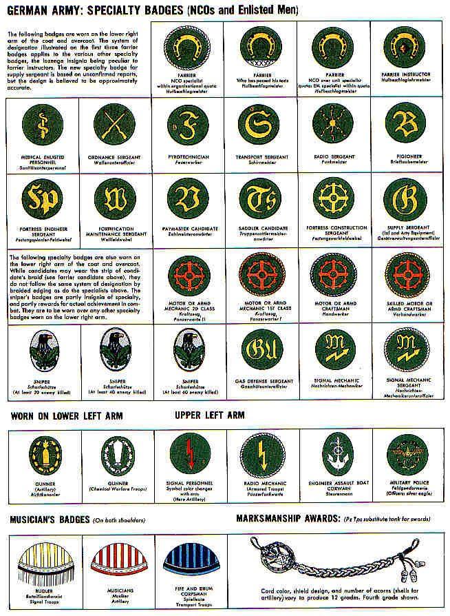 German Army Specialty Badges German Army German Uniforms Wwii