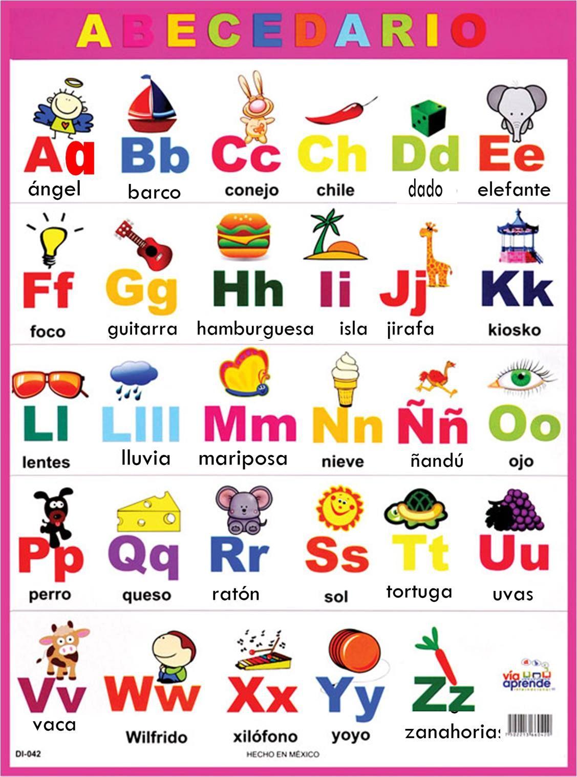 Alfabeto De Colores El Abecedario En Espanol Silabario En
