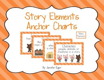 Story Element Anchor Chart Poster With A Three Little Charts Because I Could Not Stop For Death Paraphrase