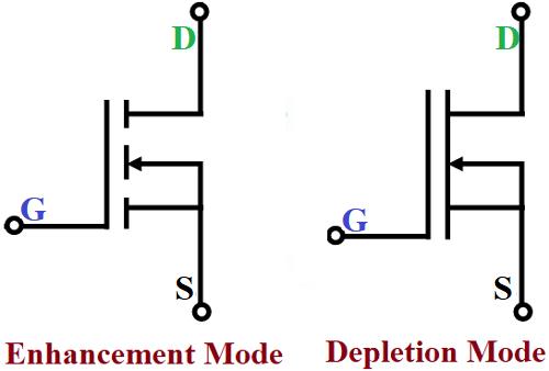 N Channel Mosfet In 2020 Math Symbols Enhancement