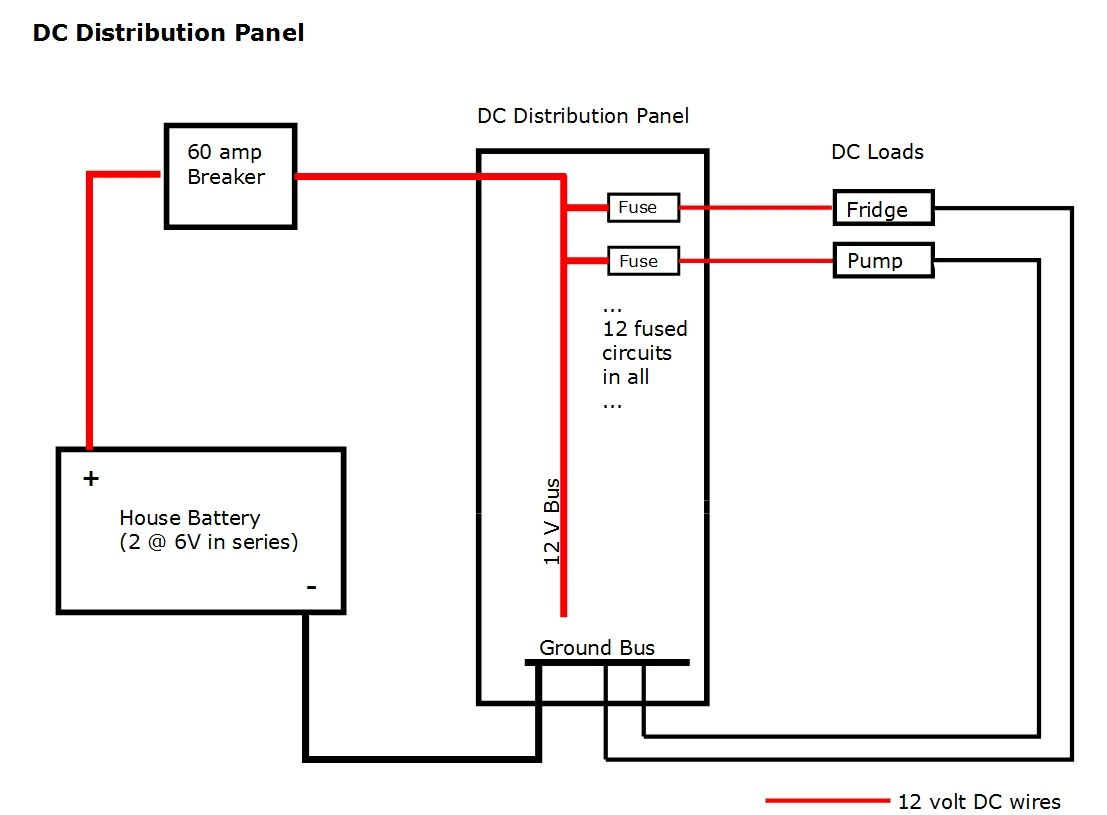 dc 12v wiring guide wiring diagram page dc 12v wiring guide [ 1107 x 815 Pixel ]