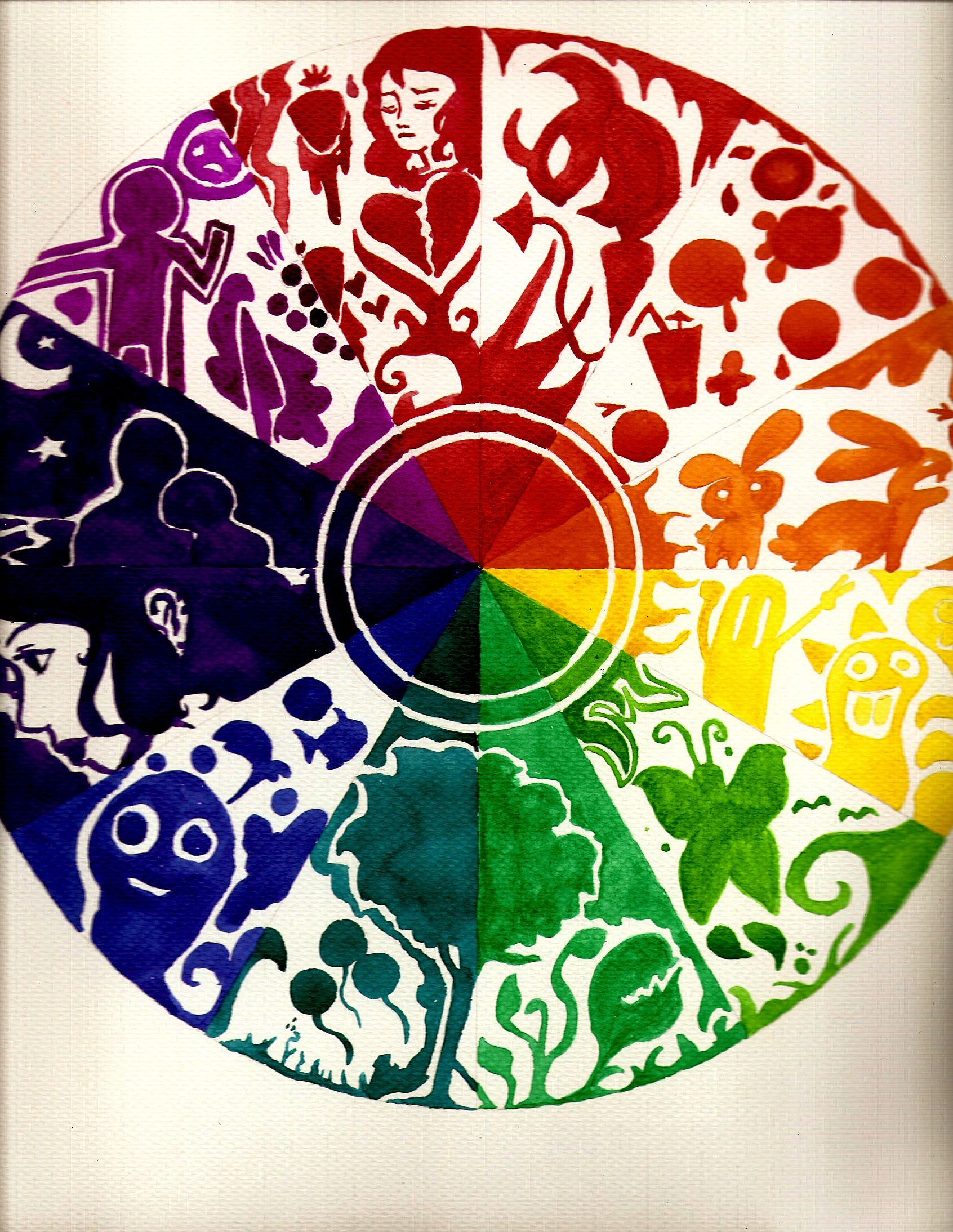 Color wheel Color wheel design Color wheel art Paint