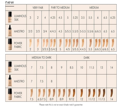 Giorgio Armani Power Fabric Foundation Color Match Chart