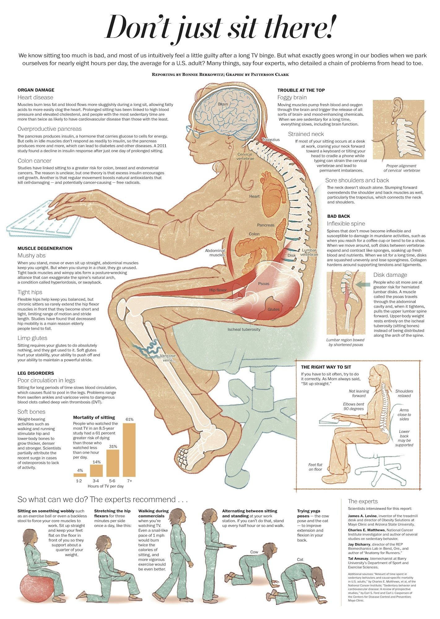 Deadly Issues That No One Ever Told You About Sitting Health And Wellness Health Fitness Massage Therapy