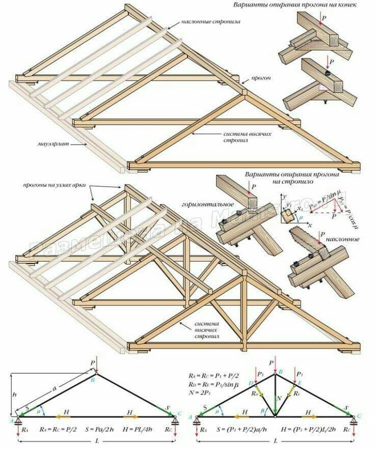 29790526 1792570970788090 2692970700000762222 N Jpg 736 881 Roof Truss Design Roof Design Metal Roof