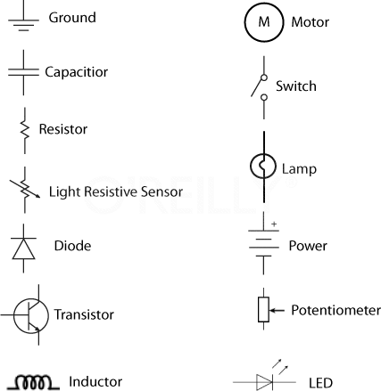 Pin by matt summers on electrical symbols pinterest symbols ccuart Choice Image
