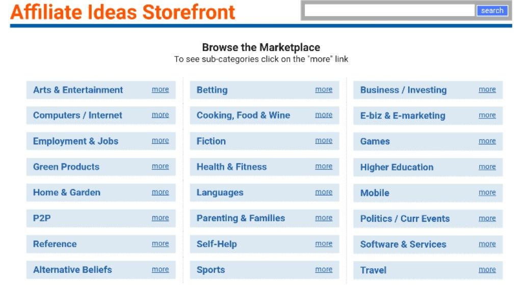 You need a site in which you can look at major topics and