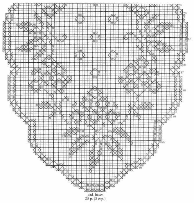 Diagrama tapete ovalado | tapetes con patrones | Pinterest ...
