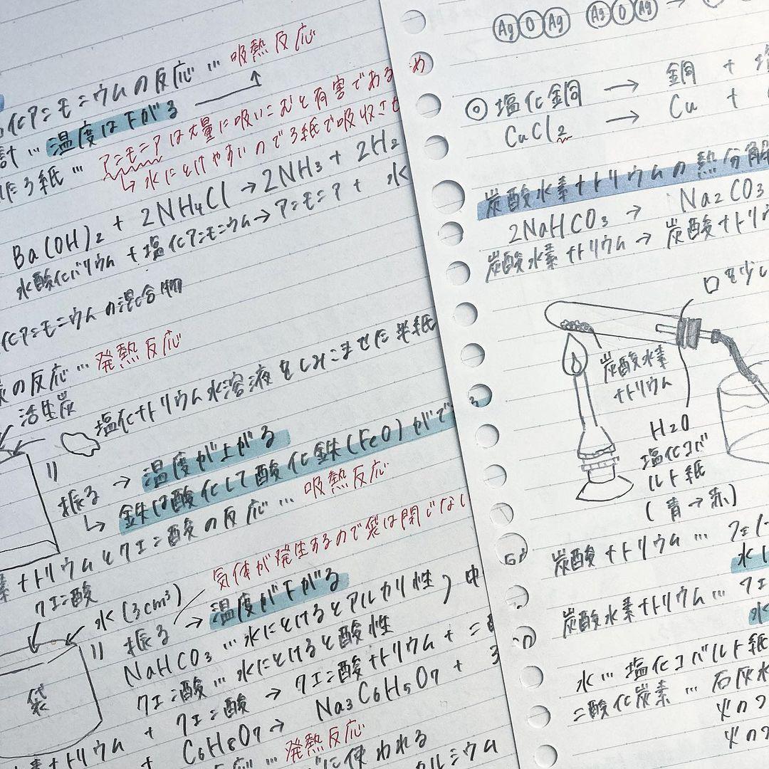 化学 式 ナトリウム 炭酸 反応 【中学2年理科】炭酸水素ナトリウムの熱分解のポイント