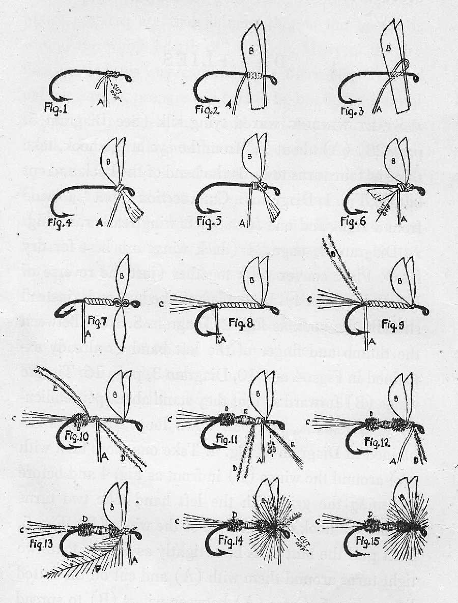 Page sized diagram showing drawings of dry fly