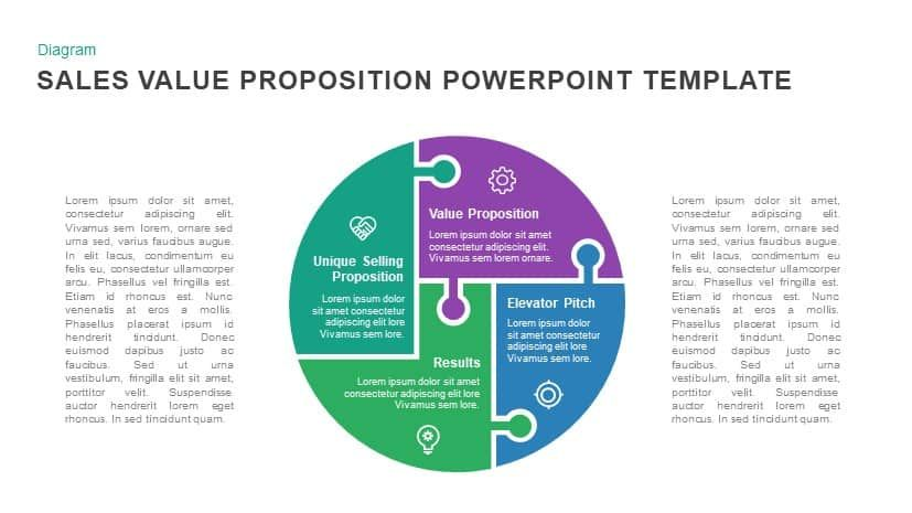 Sales Value Proposition Template For Powerpoint And Keynote