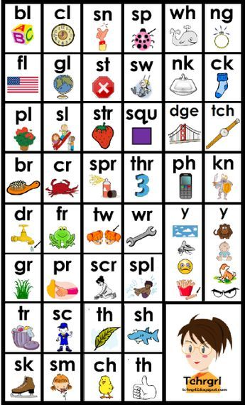 Photo of Phonics Blends and Digraphs Flashcards
