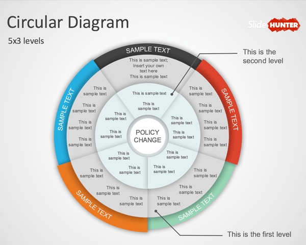 This Is A Multi Level Circular Diagram For Powerpoint That You Can Download For Free And Use In Your O Powerpoint Template Free Powerpoint Templates Powerpoint