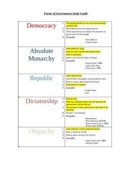 Forms Of Government Study Guide With Images Form Of Government