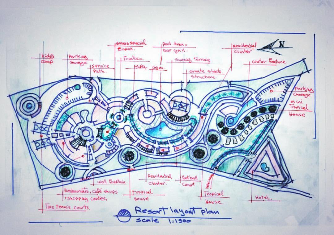 Mourad Abdallah On Instagram Resort Layout Sketch Plan Architecture Design Architecture Design Drawing Landscape Architecture Design Resort Design Plan