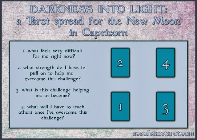 Ace of Stars Tarot: Darkness into Light: A Tarot Spread for the New Moon in Capricorn