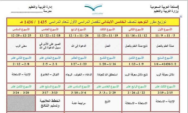 توزيع منهج التوحيد الصف الخامس ف1 1435 1436هـ Periodic Table