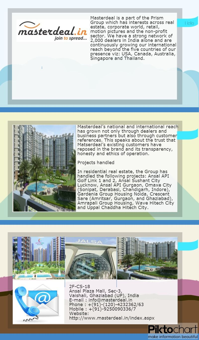 Masterdeal In Offers Residential Flats In Noida Flats In Gurgoan Flats In Delhi Flats In Noida Flats In Vaishali Flats In Find Property In Mumbai Pictures