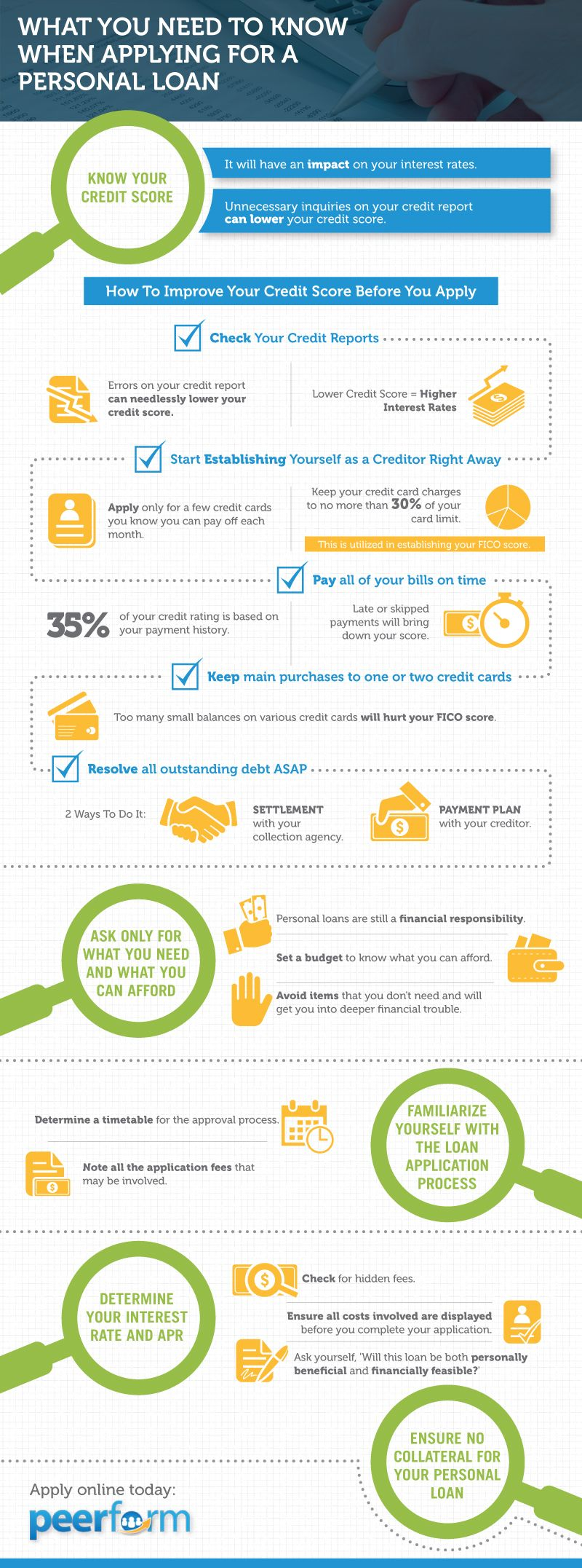 What You Need To Know When Applying For A Personal Loan Infographic Peerform Peer To Peer Lending Blog Personal Loans How To Apply Peer To Peer Lending