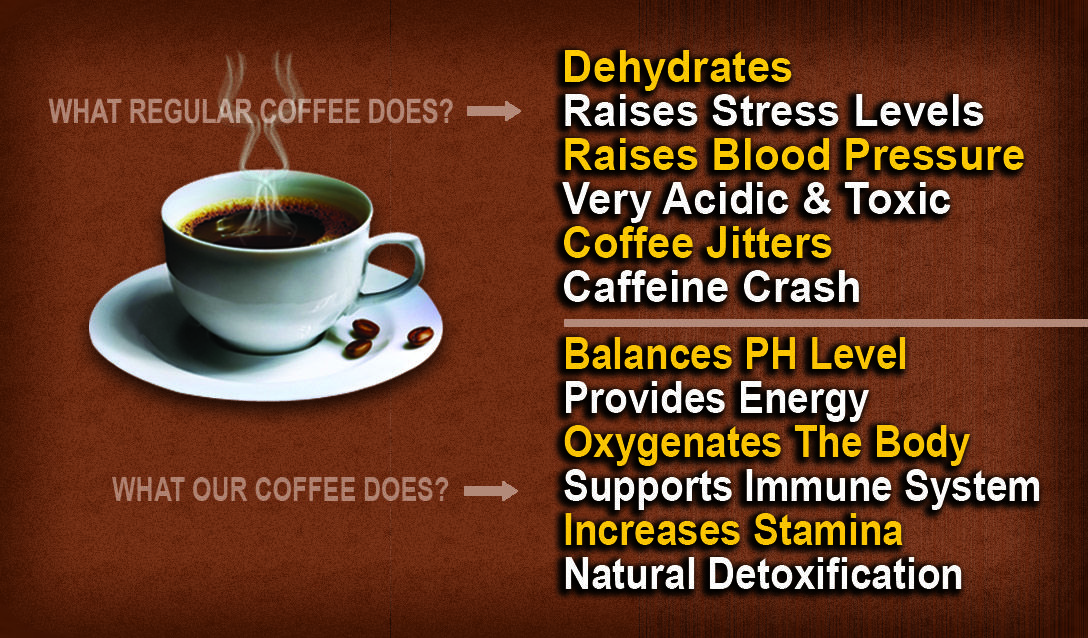 Pin On Healthy Gourmet Coffee