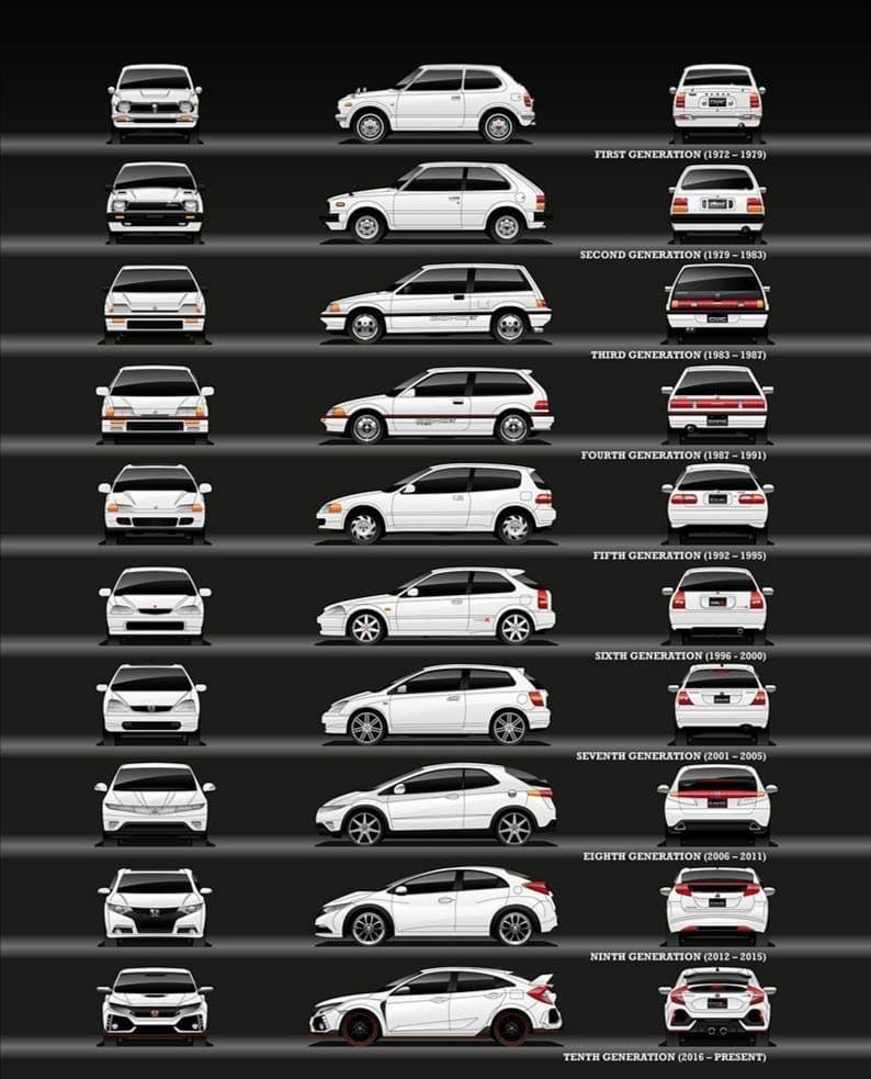 Tumblr Civic Hatchback Honda Civic Hatchback Honda Civic