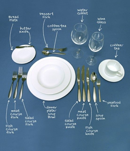 Who knows how to set a table? Like who knows how to set a REAL fabulous table? I came across this picture of a table place setting on my . & Bowls (Pasta soup desert) Cups (espresso) Glasses (Whisky red ...