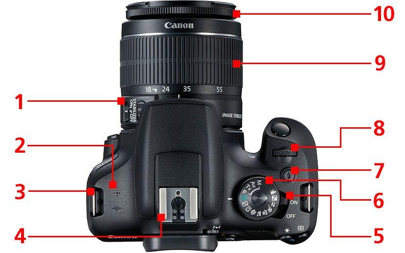 Learning The Parts Of A Camera Camera Dslr Camera Dslr