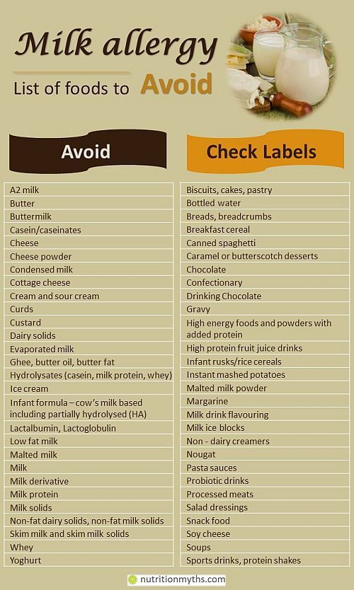 foods to avoid in a lactose free diet