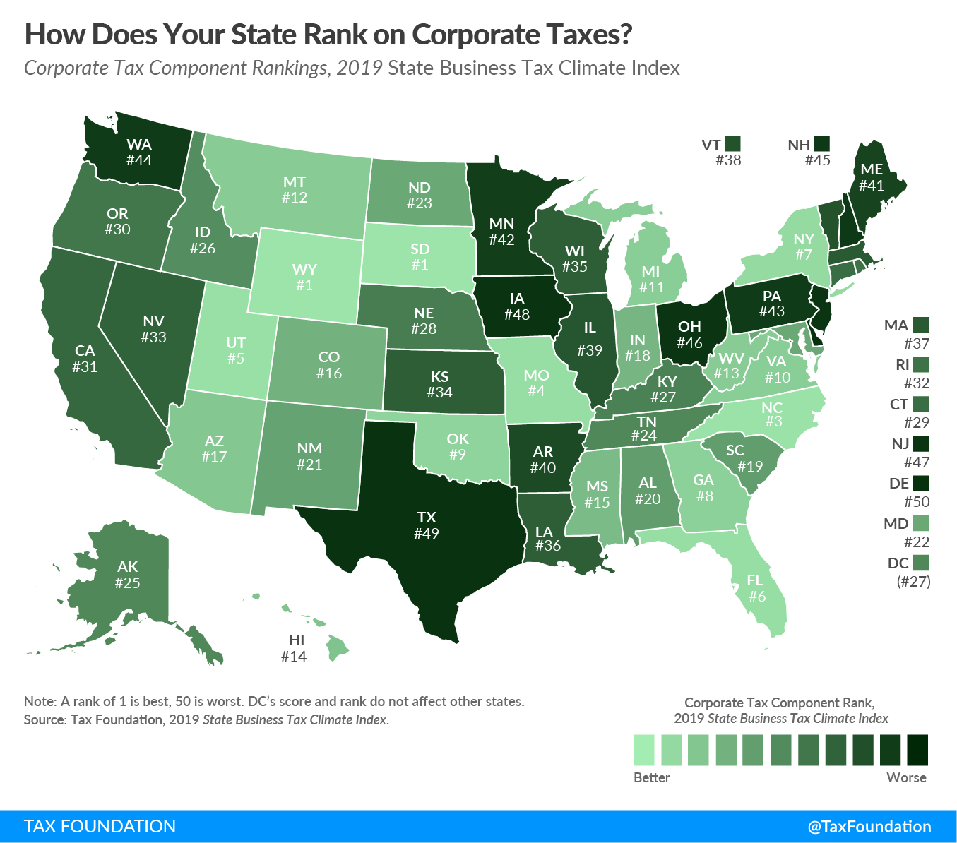 Corporate Income Tax Rankings On The 2019 State Business