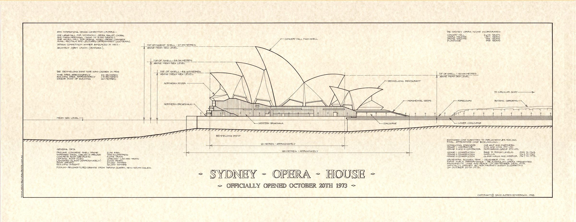 Architectural Prints Famous Landmark Drawing Sydney Opera House ...