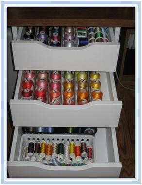 Adjusting Ikea Drawers : adjusting, drawers, Getting, Thread, Stash, Organized, Storage,, Sewing, Organization,, Storage