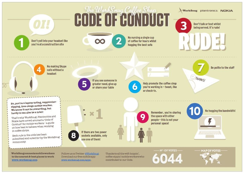 Coffee Shop Code of Conduct For Mobile Workers workplace - code of conduct example