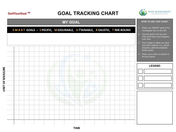 This is goal tracking template #1 - A3 size (165 inches x 117 - sample goal tracking