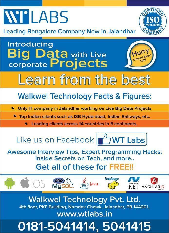 Pin By Wtlabs On Java Training In Jalandhar Fun Learning Jalandhar Web Design