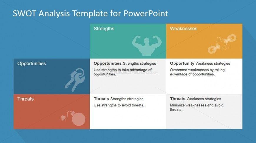 SWOT Matrix PowerPoint Template Swot analysis, Powerpoint slide